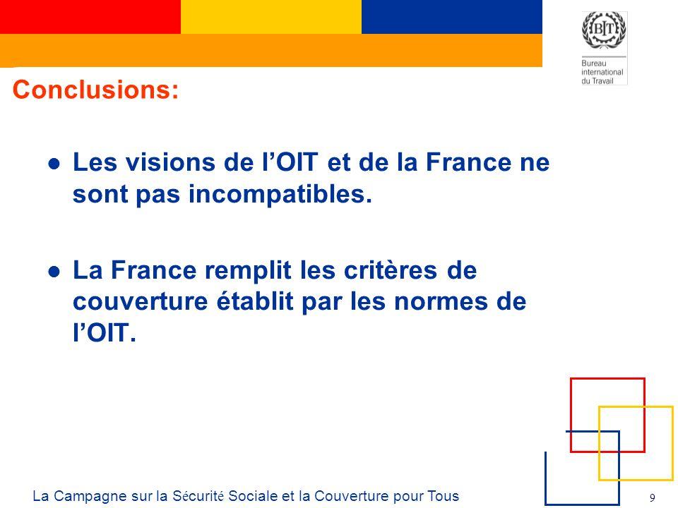 9 La Campagne sur la S é curit é Sociale et la Couverture pour Tous Conclusions: Les visions de lOIT et de la France ne sont pas incompatibles.