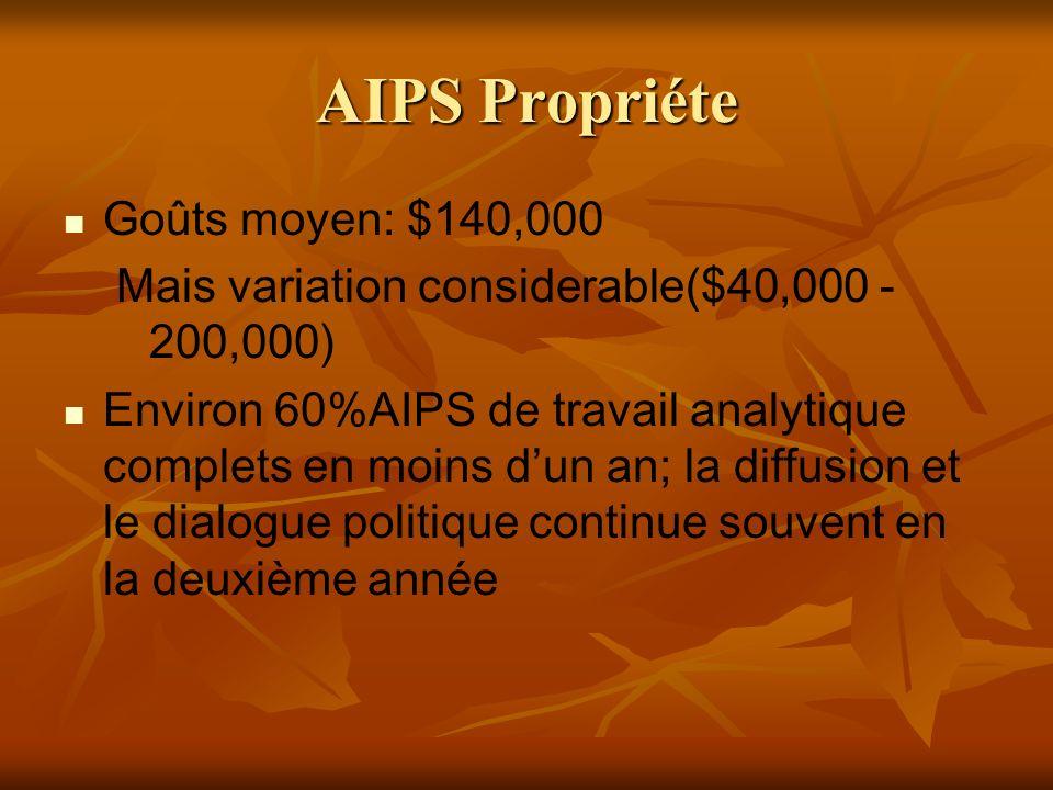 AIPS Propriéte Goûts moyen: $140,000 Mais variation considerable($40,000 - 200,000) Environ 60%AIPS de travail analytique complets en moins dun an; la diffusion et le dialogue politique continue souvent en la deuxi è me ann é e