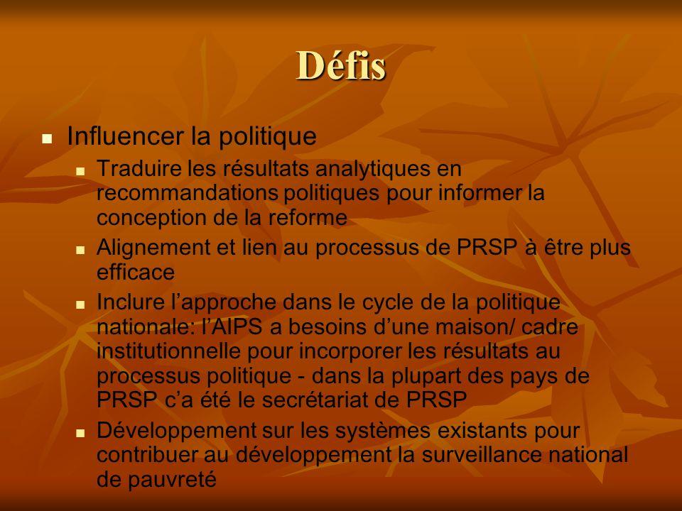 Défis Influencer la politique Traduire les résultats analytiques en recommandations politiques pour informer la conception de la reforme Alignement et lien au processus de PRSP à être plus efficace Inclure lapproche dans le cycle de la politique nationale: lAIPS a besoins dune maison/ cadre institutionnelle pour incorporer les r é sultats au processus politique - dans la plupart des pays de PRSP c a é t é le secr é tariat de PRSP Développement sur les syst è mes existants pour contribuer au d é veloppement la surveillance national de pauvret é