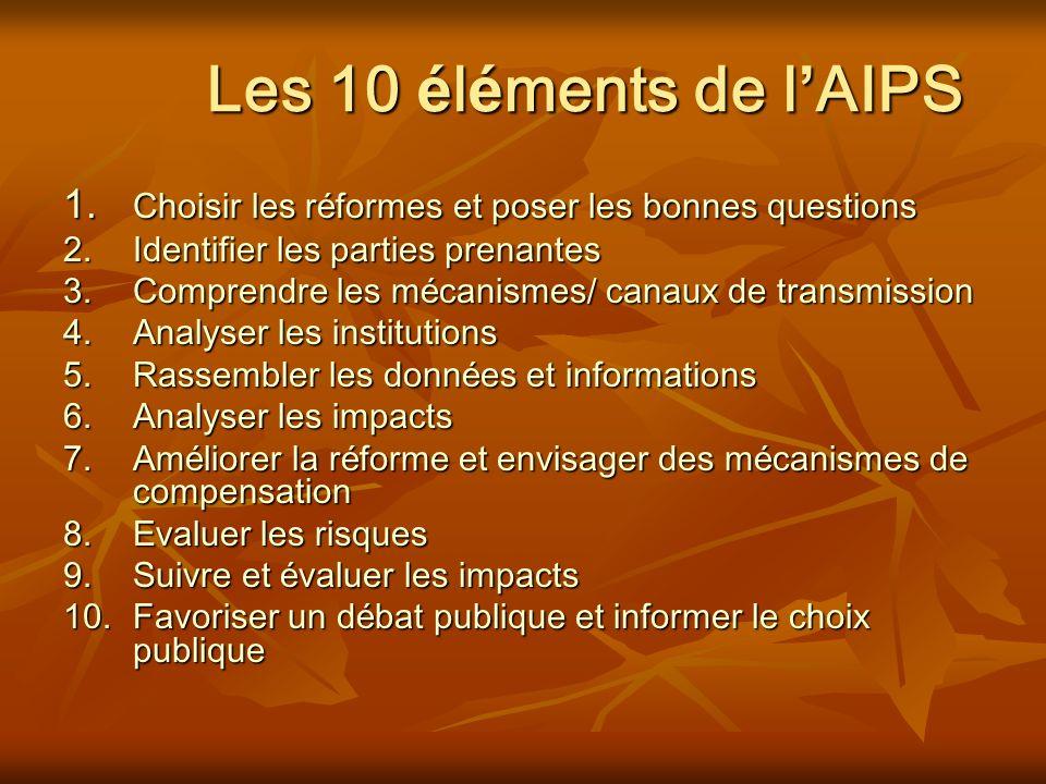Les 10 é l é ments de l AIPS 1.