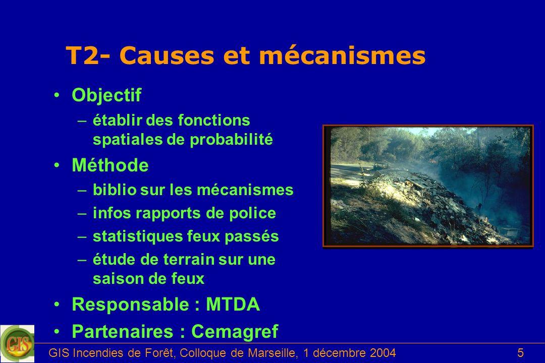 GIS Incendies de Forêt, Colloque de Marseille, 1 décembre 20045 T2- Causes et mécanismes Objectif –établir des fonctions spatiales de probabilité Méth