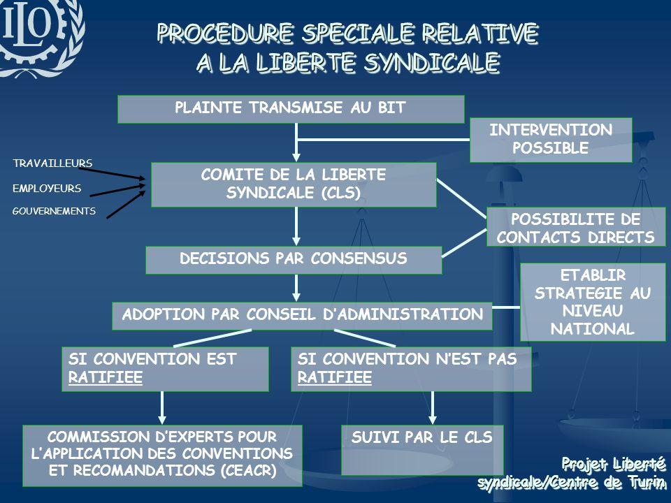 PROCEDURE SPECIALE RELATIVE A LA LIBERTE SYNDICALE COMMISSION DEXPERTS POUR LAPPLICATION DES CONVENTIONS ET RECOMANDATIONS (CEACR) SUIVI PAR LE CLS PL