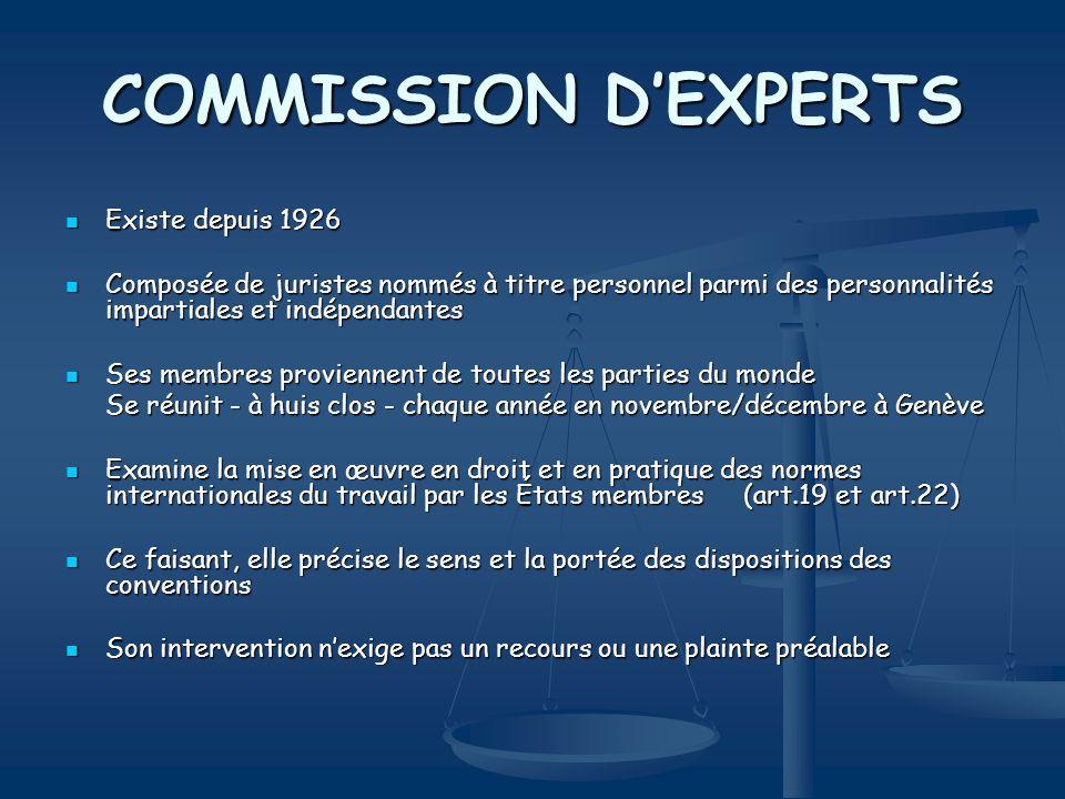 COMMISSION DEXPERTS Existe depuis 1926 Existe depuis 1926 Composée de juristes nommés à titre personnel parmi des personnalités impartiales et indépen
