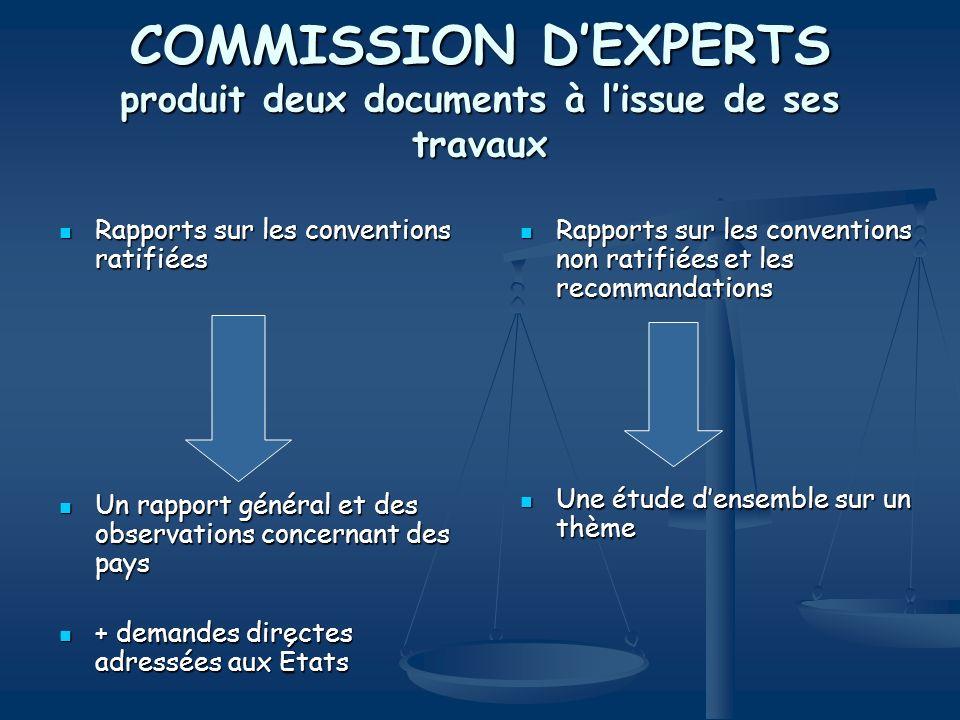 COMMISSION DEXPERTS produit deux documents à lissue de ses travaux Rapports sur les conventions ratifiées Rapports sur les conventions ratifiées Un ra