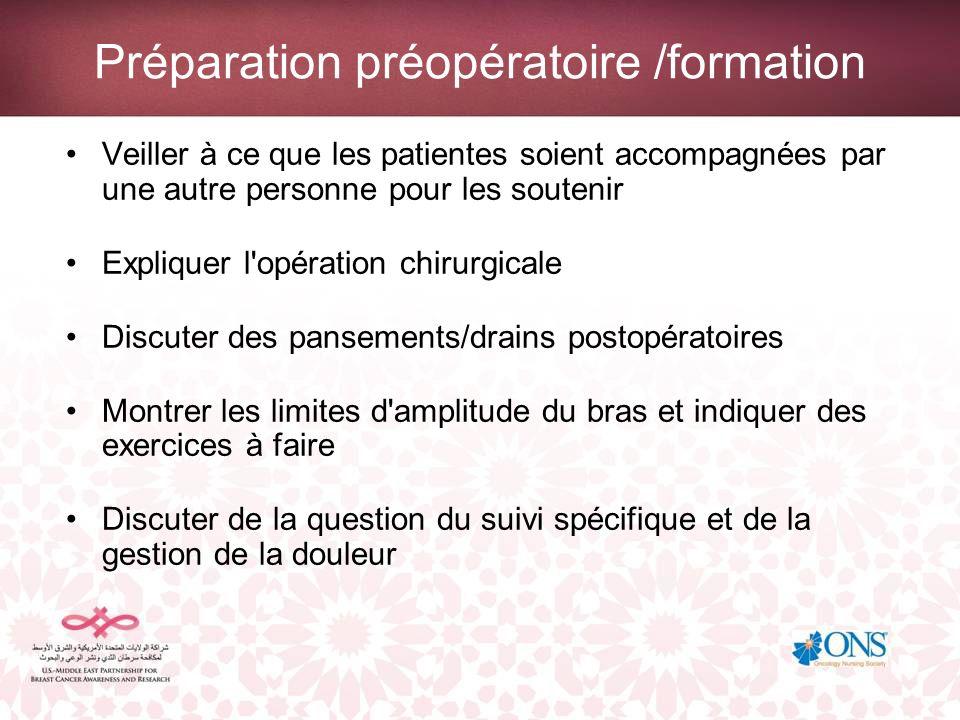 Préparation préopératoire /formation Veiller à ce que les patientes soient accompagnées par une autre personne pour les soutenir Expliquer l'opération