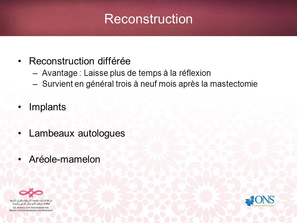 Reconstruction Reconstruction différée –Avantage : Laisse plus de temps à la réflexion –Survient en général trois à neuf mois après la mastectomie Imp