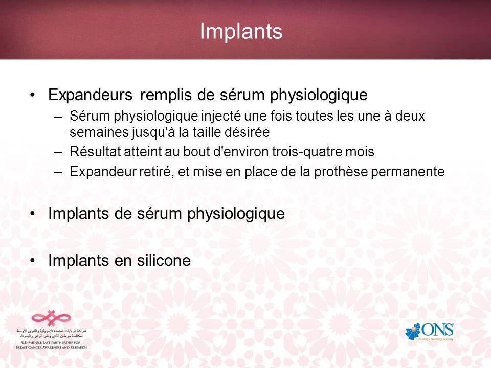 Implants Expandeurs remplis de sérum physiologique –Sérum physiologique injecté une fois toutes les une à deux semaines jusqu'à la taille désirée –Rés