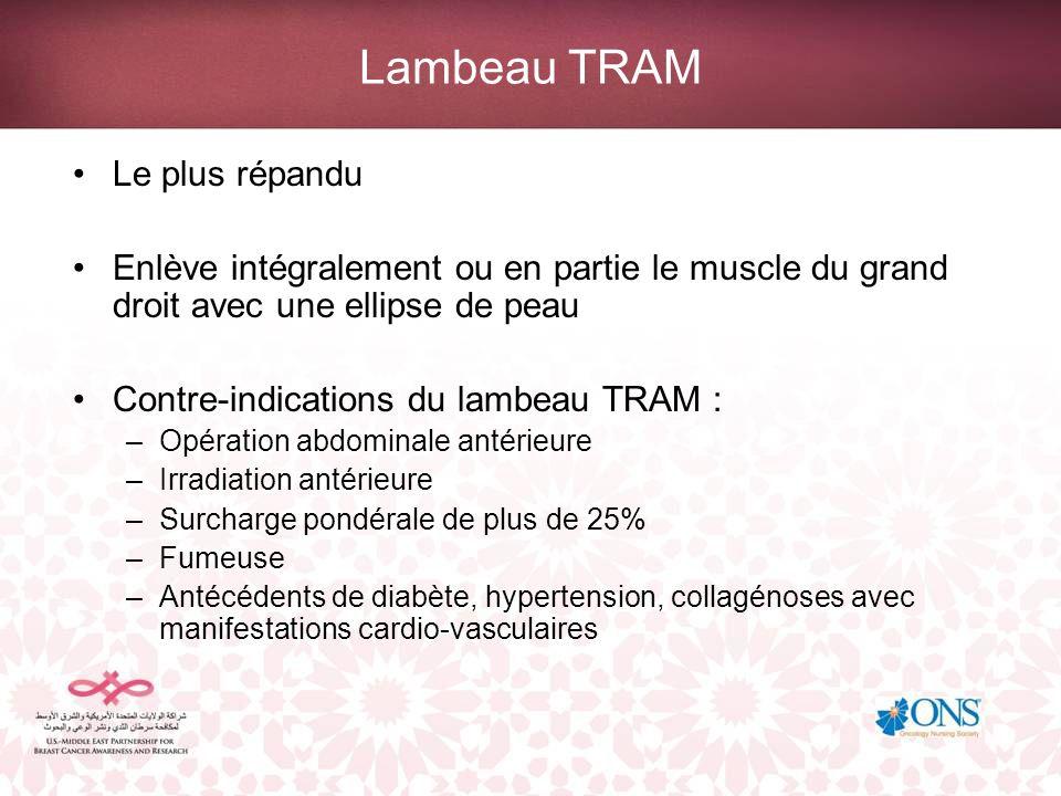 Lambeau TRAM Le plus répandu Enlève intégralement ou en partie le muscle du grand droit avec une ellipse de peau Contre-indications du lambeau TRAM :