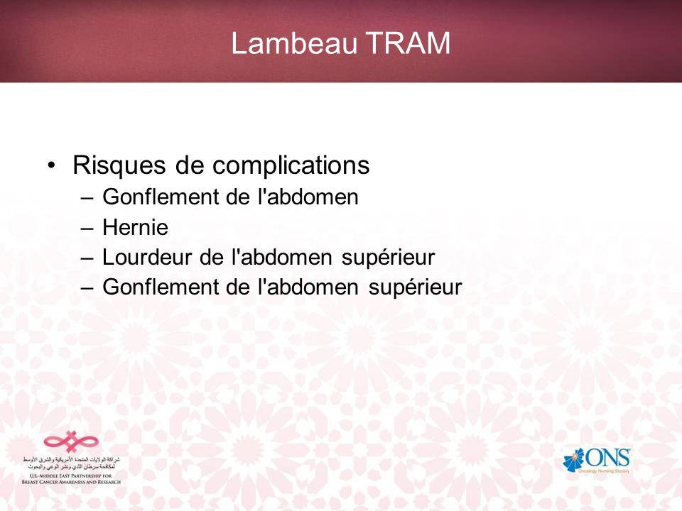 Lambeau TRAM Risques de complications –Gonflement de l'abdomen –Hernie –Lourdeur de l'abdomen supérieur –Gonflement de l'abdomen supérieur