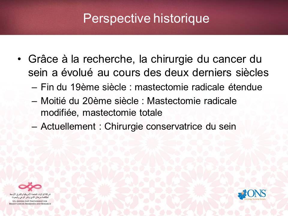 Perspective historique Grâce à la recherche, la chirurgie du cancer du sein a évolué au cours des deux derniers siècles –Fin du 19ème siècle : mastect