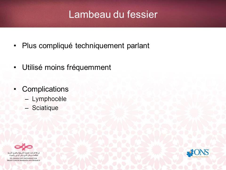 Lambeau du fessier Plus compliqué techniquement parlant Utilisé moins fréquemment Complications –Lymphocèle –Sciatique