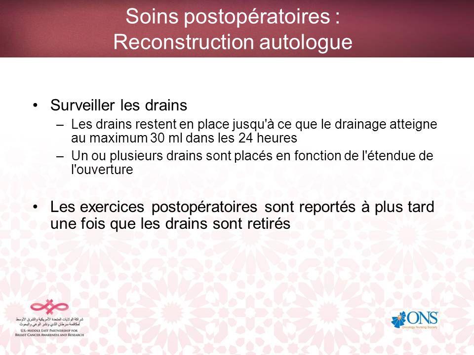 Soins postopératoires : Reconstruction autologue Surveiller les drains –Les drains restent en place jusqu'à ce que le drainage atteigne au maximum 30