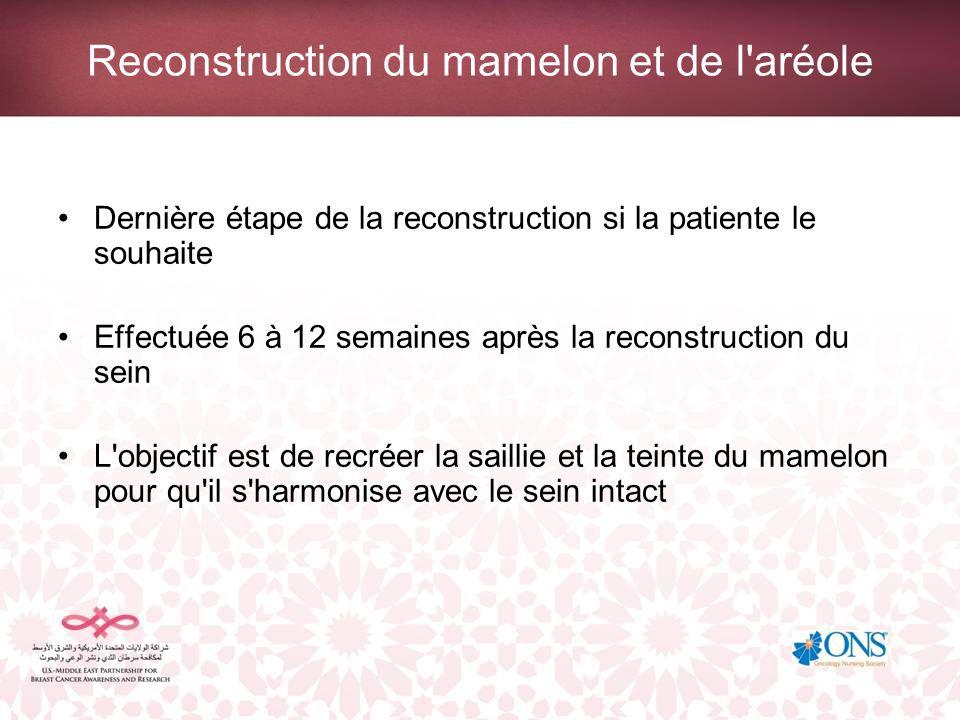 Reconstruction du mamelon et de l'aréole Dernière étape de la reconstruction si la patiente le souhaite Effectuée 6 à 12 semaines après la reconstruct