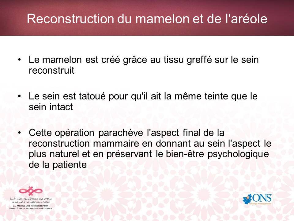 Reconstruction du mamelon et de l'aréole Le mamelon est créé grâce au tissu greffé sur le sein reconstruit Le sein est tatoué pour qu'il ait la même t