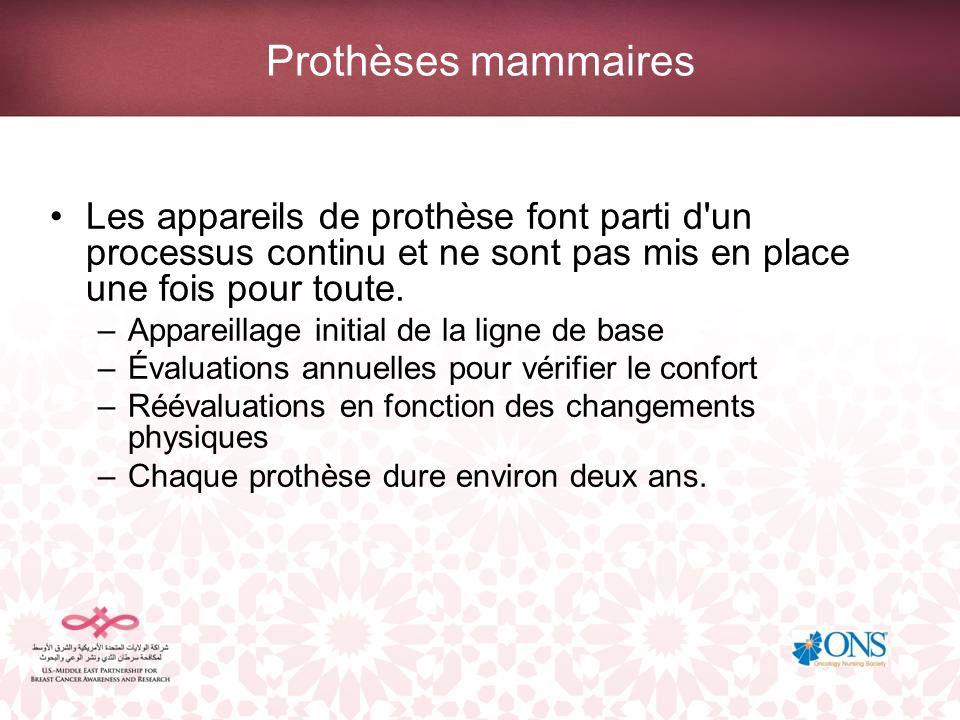 Prothèses mammaires Les appareils de prothèse font parti d'un processus continu et ne sont pas mis en place une fois pour toute. –Appareillage initial