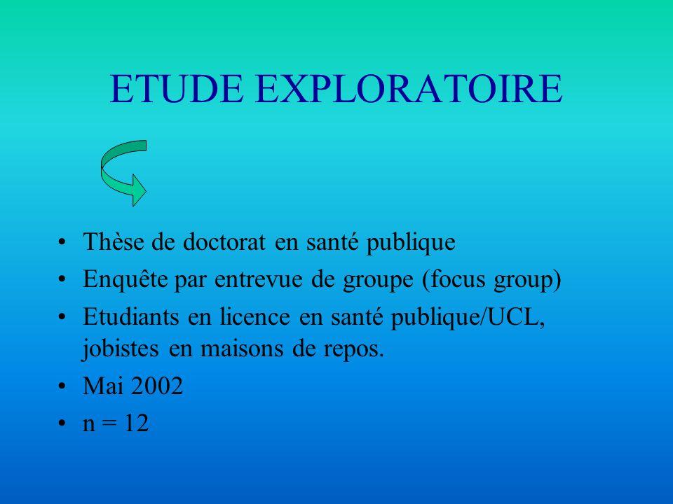 ETUDE EXPLORATOIRE Thèse de doctorat en santé publique Enquête par entrevue de groupe (focus group) Etudiants en licence en santé publique/UCL, jobist