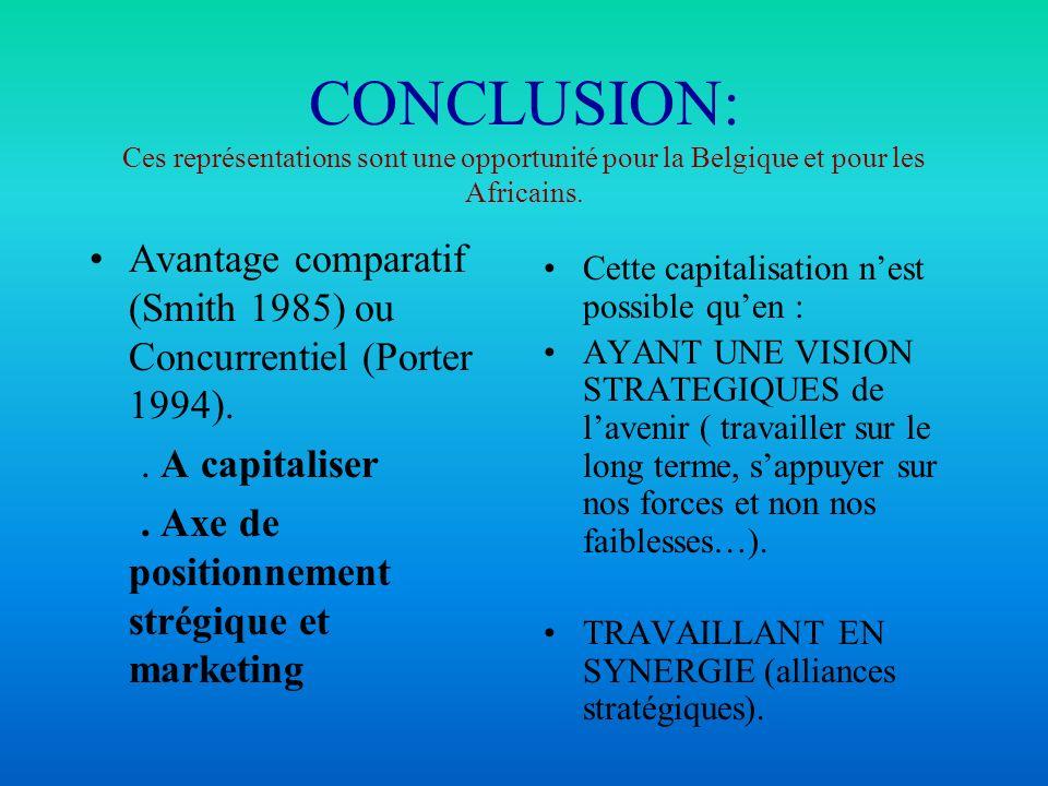 CONCLUSION: Ces représentations sont une opportunité pour la Belgique et pour les Africains. Avantage comparatif (Smith 1985) ou Concurrentiel (Porter
