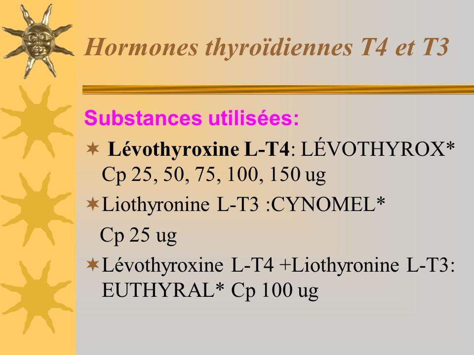 Hormones thyroïdiennes T4 et T3 Substances utilisées: Lévothyroxine L-T4: LÉVOTHYROX* Cp 25, 50, 75, 100, 150 ug Liothyronine L-T3 :CYNOMEL* Cp 25 ug