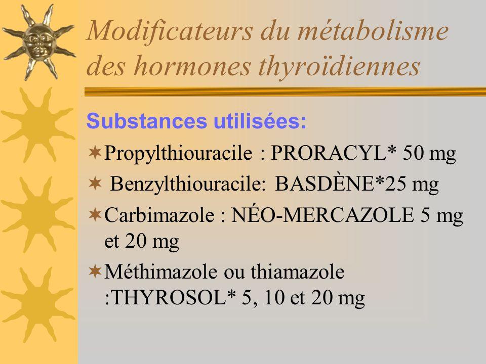 Modificateurs du métabolisme des hormones thyroïdiennes Substances utilisées: Propylthiouracile : PRORACYL* 50 mg Benzylthiouracile: BASDÈNE*25 mg Car