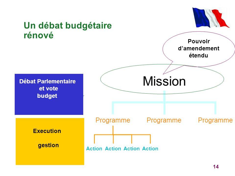 14 Mission Programme Action gestion Débat Parlementaire et vote budget Execution Un débat budgétaire rénové Pouvoir damendement étendu