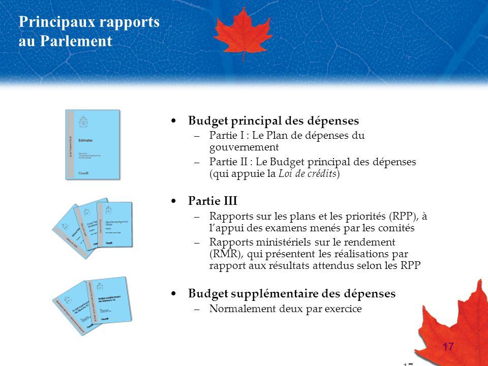 17 Principaux rapports au Parlement Budget principal des dépenses –Partie I : Le Plan de dépenses du gouvernement –Partie II : Le Budget principal des
