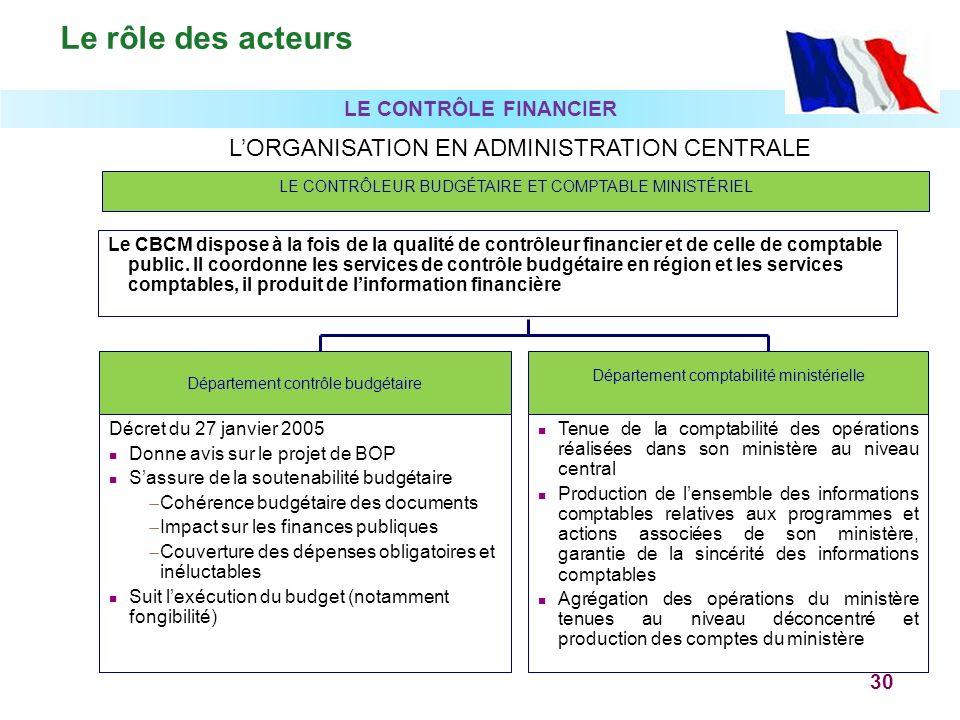 30 LE CONTRÔLEUR BUDGÉTAIRE ET COMPTABLE MINISTÉRIEL Le CBCM dispose à la fois de la qualité de contrôleur financier et de celle de comptable public.