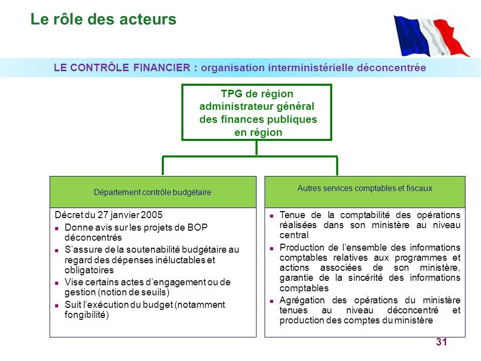 31 Département contrôle budgétaire Autres services comptables et fiscaux Décret du 27 janvier 2005 Donne avis sur les projets de BOP déconcentrés Sass