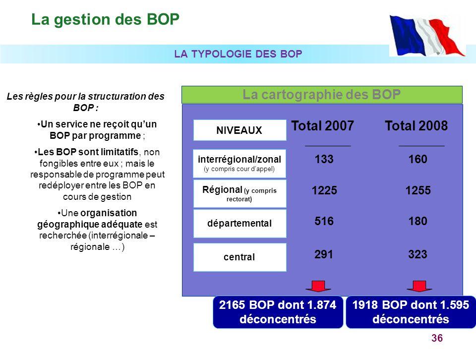 36 Les règles pour la structuration des BOP : Un service ne reçoit quun BOP par programme ; Les BOP sont limitatifs, non fongibles entre eux ; mais le
