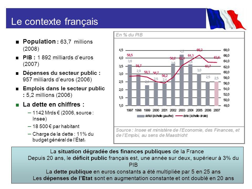 4 Le contexte français Population : 63,7 millions (2008) PIB : 1 892 milliards deuros (2007) Dépenses du secteur public : 957 milliards deuros (2006)