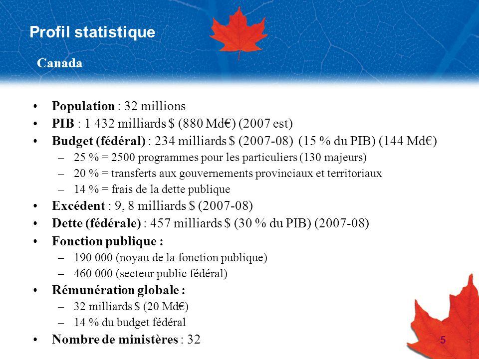 5 Canada Population : 32 millions PIB : 1 432 milliards $ (880 Md) (2007 est) Budget (fédéral) : 234 milliards $ (2007-08) (15 % du PIB) (144 Md) –25