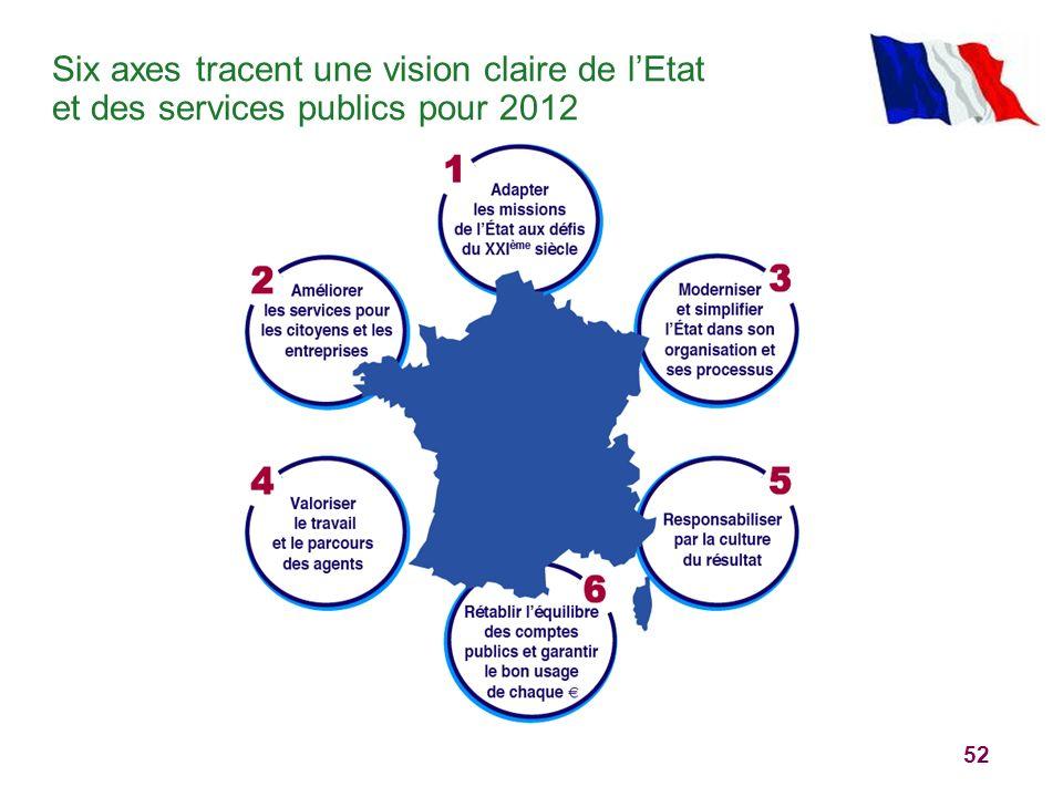 52 Six axes tracent une vision claire de lEtat et des services publics pour 2012