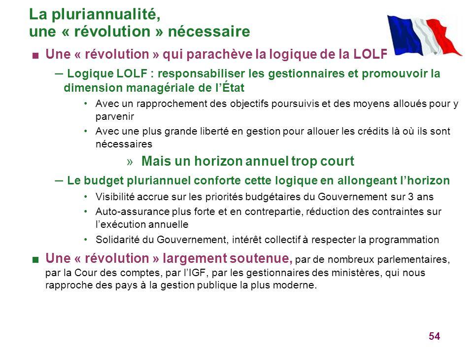 54 Une « révolution » qui parachève la logique de la LOLF – Logique LOLF : responsabiliser les gestionnaires et promouvoir la dimension managériale de