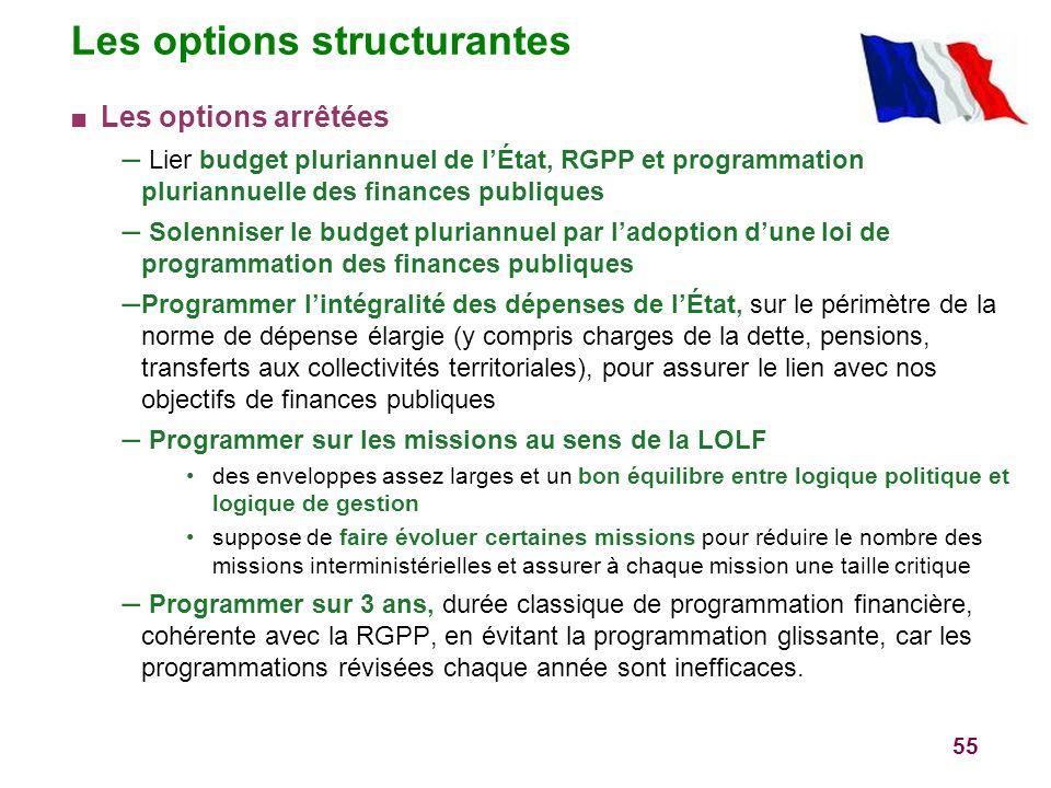 55 Les options arrêtées – Lier budget pluriannuel de lÉtat, RGPP et programmation pluriannuelle des finances publiques – Solenniser le budget pluriann
