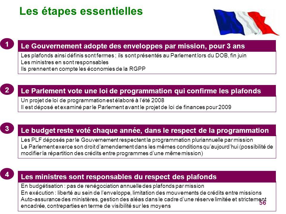 56 Les étapes essentielles Le Gouvernement adopte des enveloppes par mission, pour 3 ans Les plafonds ainsi définis sont fermes ; ils sont présentés a