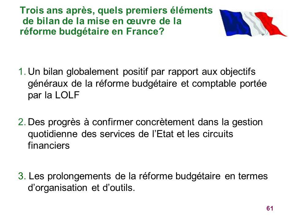 61 Trois ans après, quels premiers éléments de bilan de la mise en œuvre de la réforme budgétaire en France? 1.Un bilan globalement positif par rappor