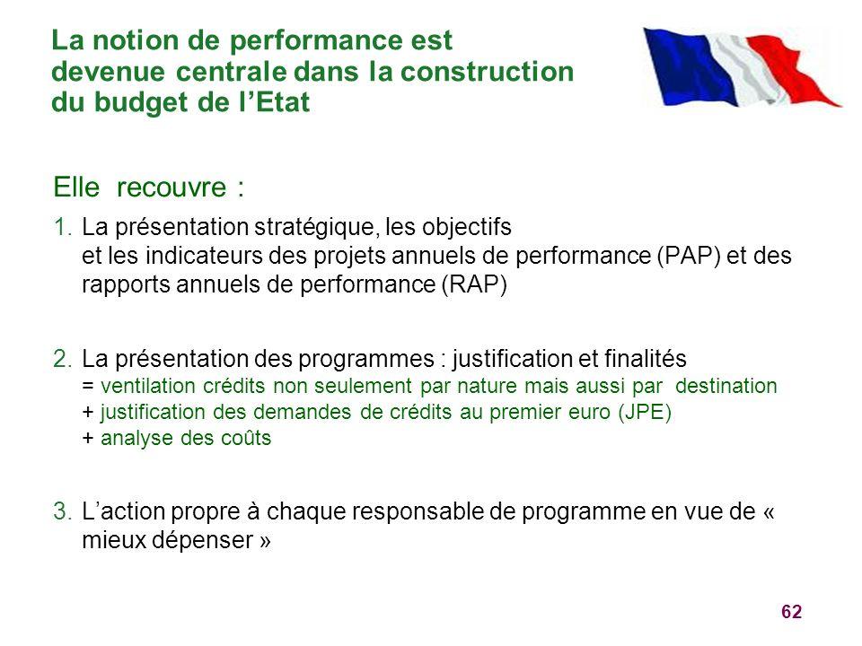 62 La notion de performance est devenue centrale dans la construction du budget de lEtat Elle recouvre : 1.La présentation stratégique, les objectifs