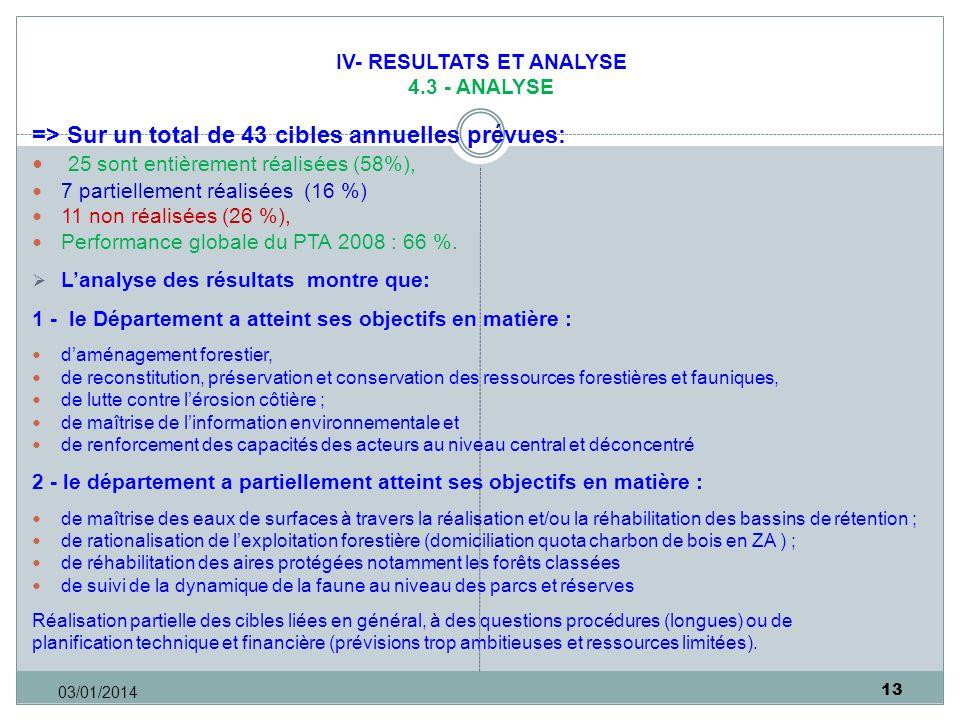 13 03/01/2014 IV- RESULTATS ET ANALYSE 4.3 - ANALYSE => Sur un total de 43 cibles annuelles prévues: 25 sont entièrement réalisées (58%), 7 partiellement réalisées (16 %) 11 non réalisées (26 %), Performance globale du PTA 2008 : 66 %.