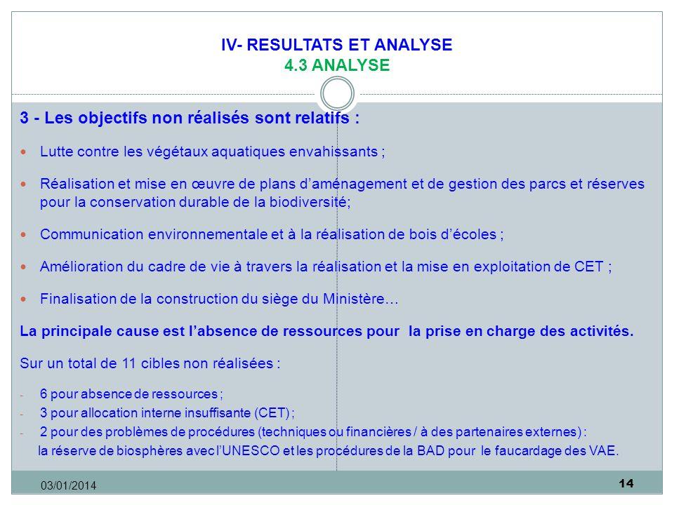 14 03/01/2014 IV- RESULTATS ET ANALYSE 4.3 ANALYSE 3 - Les objectifs non réalisés sont relatifs : Lutte contre les végétaux aquatiques envahissants ;
