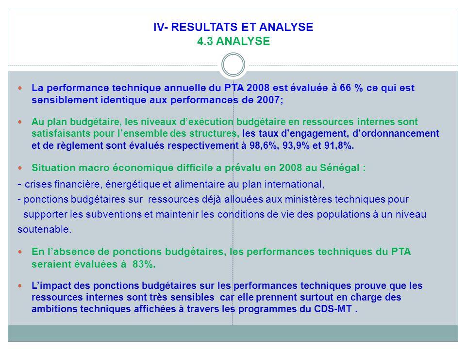 La performance technique annuelle du PTA 2008 est évaluée à 66 % ce qui est sensiblement identique aux performances de 2007; Au plan budgétaire, les niveaux dexécution budgétaire en ressources internes sont satisfaisants pour lensemble des structures, les taux dengagement, dordonnancement et de règlement sont évalués respectivement à 98,6%, 93,9% et 91,8%.