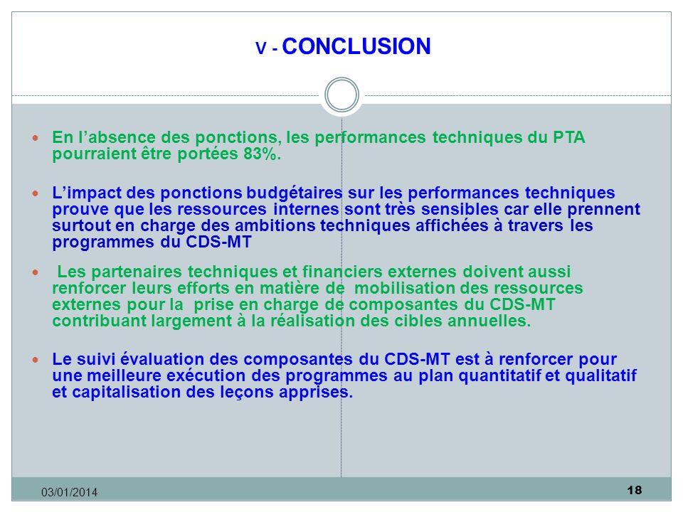 18 03/01/2014 En labsence des ponctions, les performances techniques du PTA pourraient être portées 83%.