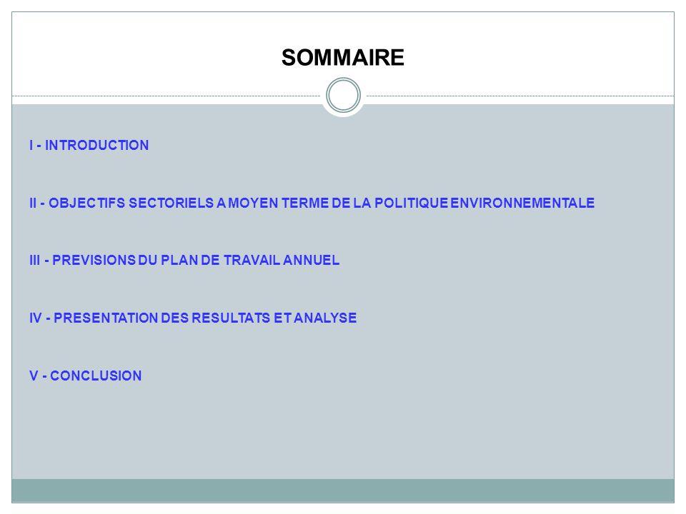 SOMMAIRE I - INTRODUCTION II - OBJECTIFS SECTORIELS A MOYEN TERME DE LA POLITIQUE ENVIRONNEMENTALE III - PREVISIONS DU PLAN DE TRAVAIL ANNUEL IV - PRESENTATION DES RESULTATS ET ANALYSE V - CONCLUSION