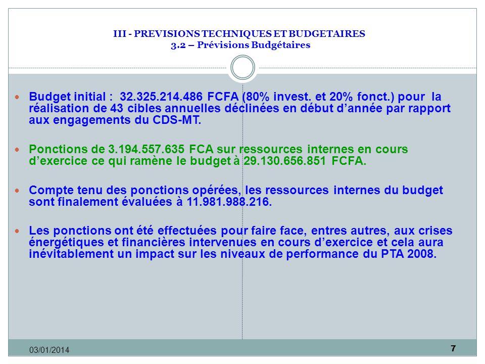 7 03/01/2014 III - PREVISIONS TECHNIQUES ET BUDGETAIRES 3.2 – Prévisions Budgétaires Budget initial : 32.325.214.486 FCFA (80% invest. et 20% fonct.)