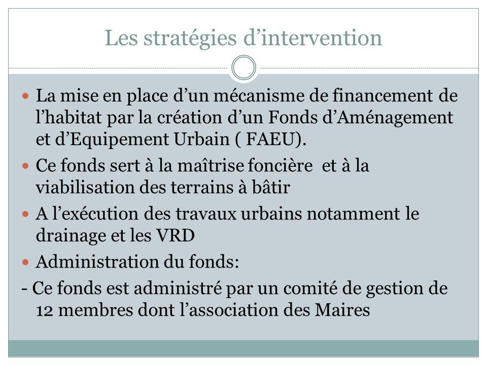 Les stratégies dintervention La mise en place dun mécanisme de financement de lhabitat par la création dun Fonds dAménagement et dEquipement Urbain ( FAEU).