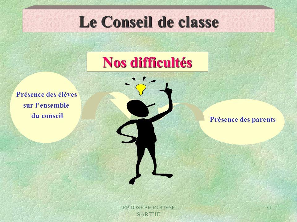 LPP JOSEPH ROUSSEL SARTHE 31 Le Conseil de classe Nos difficultés Présence des élèves sur lensemble du conseil Présence des parents