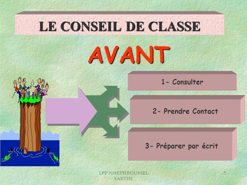 LPP JOSEPH ROUSSEL SARTHE 5 AVANT AVANT LE CONSEIL DE CLASSE 2- Prendre Contact 1- Consulter 3- Préparer par écrit
