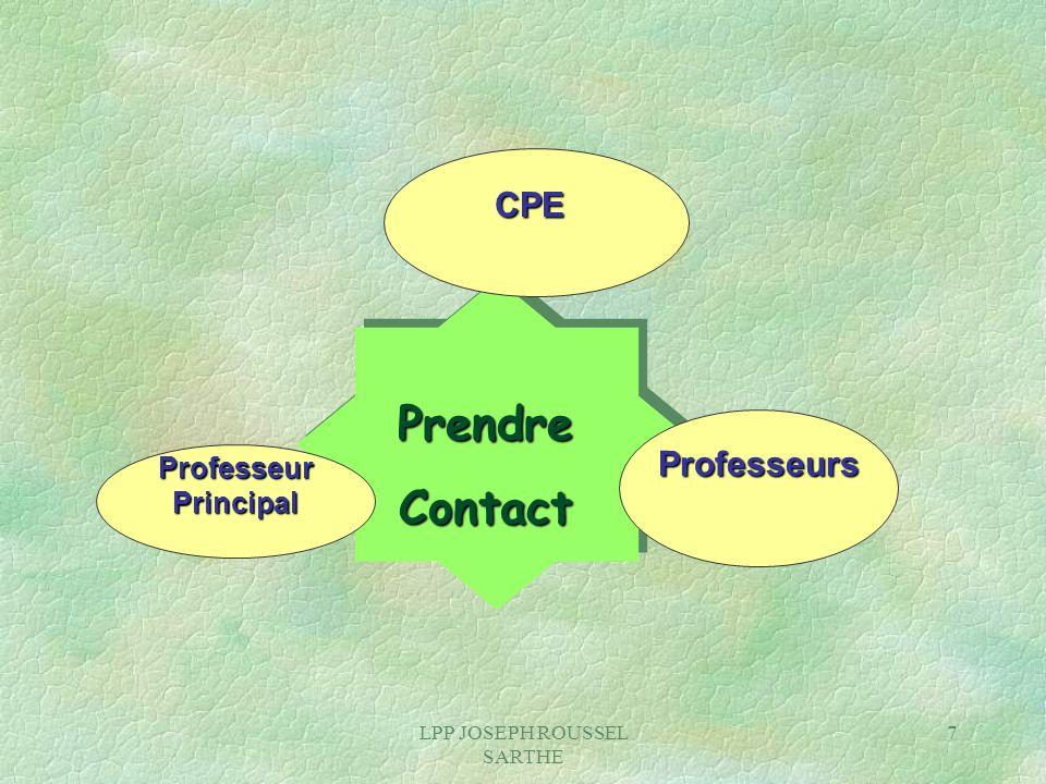 LPP JOSEPH ROUSSEL SARTHE 7 PrendreContact Professeur Principal Professeurs CPE