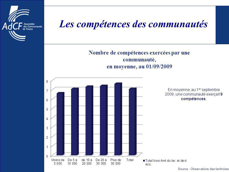 Les compétences des communautés En moyenne, au 1 er septembre 2009, une communauté exerçait 9 compétences. Nombre de compétences exercées par une comm