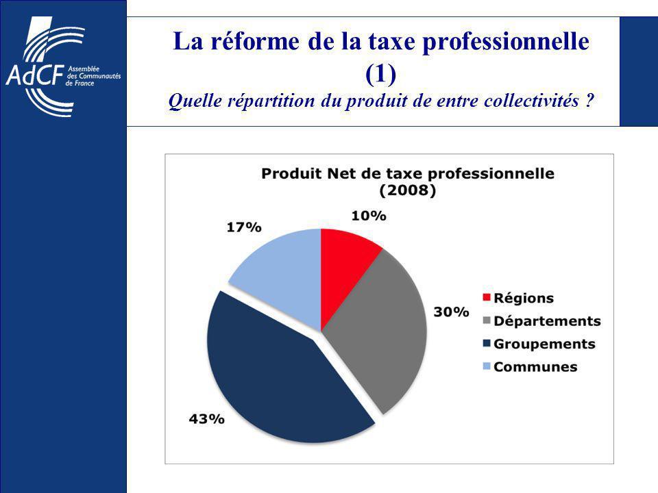 La réforme de la taxe professionnelle (1) Quelle répartition du produit de entre collectivités ?