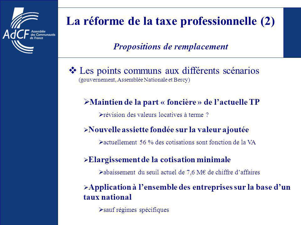 La réforme de la taxe professionnelle (2) Propositions de remplacement Les points communs aux différents scénarios (gouvernement, Assemblée Nationale et Bercy) Maintien de la part « foncière » de lactuelle TP révision des valeurs locatives à terme .