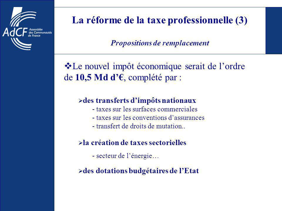 La réforme de la taxe professionnelle (3) Propositions de remplacement Le nouvel impôt économique serait de lordre de 10,5 Md d, complété par : des transferts dimpôts nationaux - taxes sur les surfaces commerciales - taxes sur les conventions dassurances - transfert de droits de mutation..